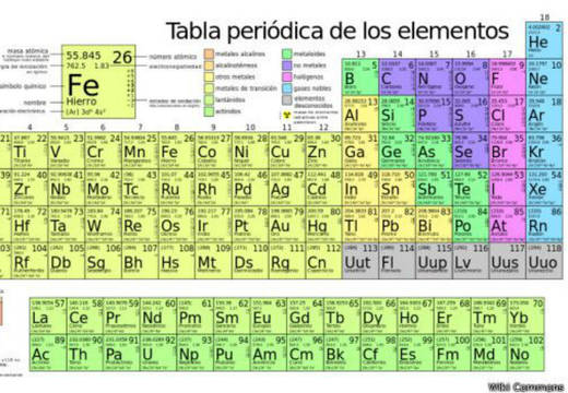 Tabla periodica 2017 con valencias images periodic table and tabla periodica con valencias actualizada image collections tabla periodica con valencias actualizada gallery periodic table tabla urtaz Gallery